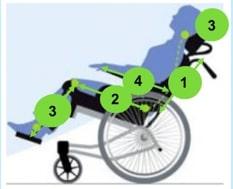 Esempio postura personalizzabile - Officine-Ortopediche.com